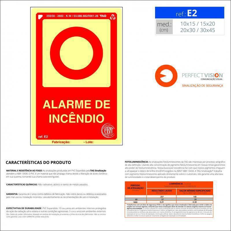 Placas de sinalização de emergência